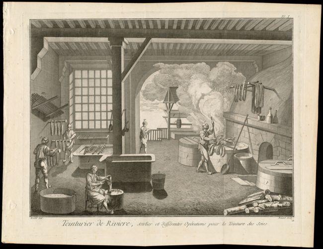 Teinturier de Riviere, Attelier et differentes Operations pour la Teinture des Soies