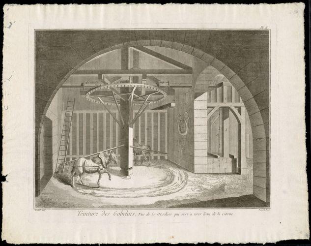 Teinture des Gobelins, vue de la Machine qui sert a tirer l'eau de la citerne P. lI