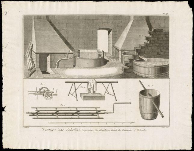 Teinture des Gobelins, Dispositions des Chaudieres, Entree des Fourneaux et Ustenciles P. lII