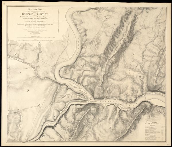 Military map showing the topographical features of the country adjacent to Harper's Ferry, Va.; including Maryland, Loudoun, and Bolivar Heights, and portions of South and Short Mountains, with the positions of the defensive works, also the junction of the Potomac & Shenandoah Rivers, and their passage through the Blue Ridge