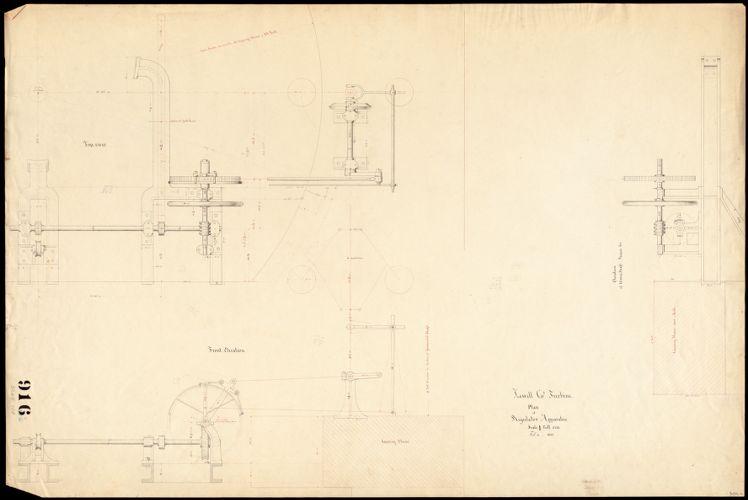 Turbine. Regulating apparatus